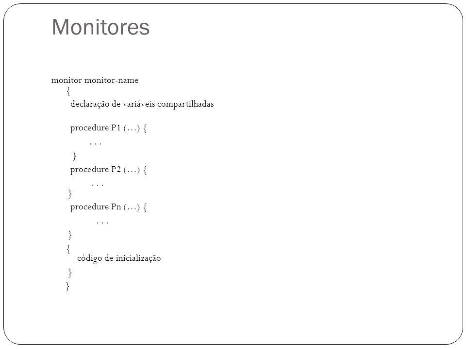 Monitores monitor monitor-name { declaração de variáveis compartilhadas procedure P1 (…) {... } procedure P2 (…) {... } procedure Pn (…) {... } { códi