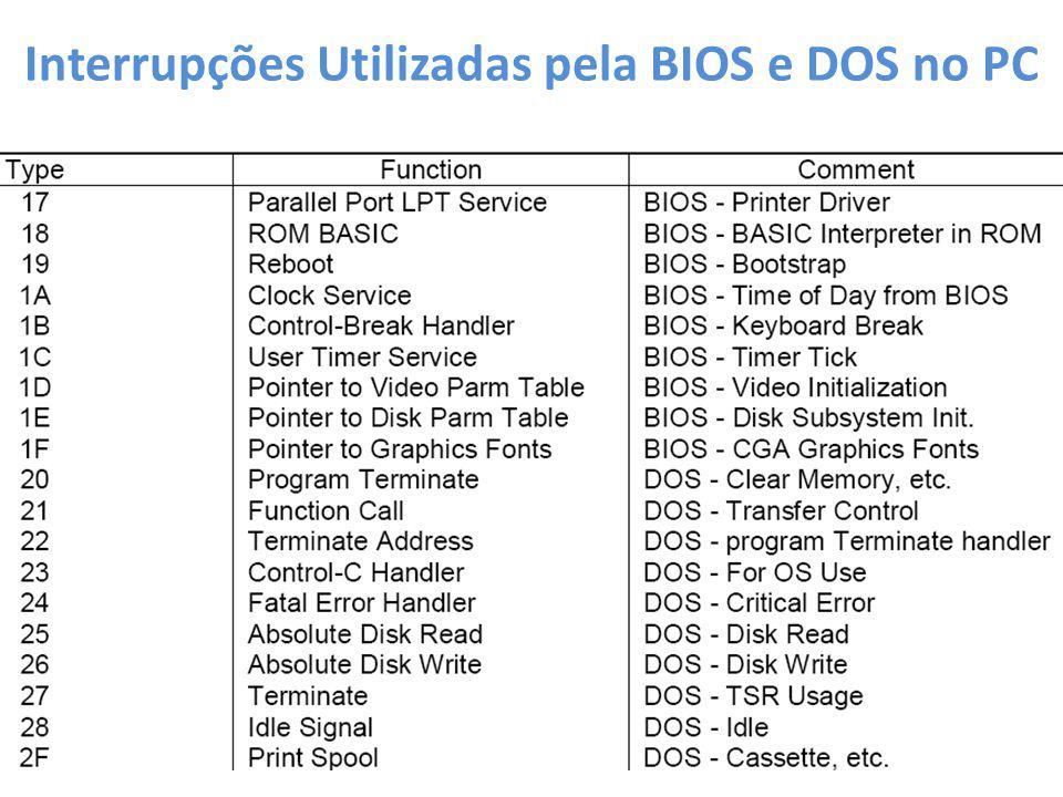 Interrupções Utilizadas pela BIOS e DOS no PC