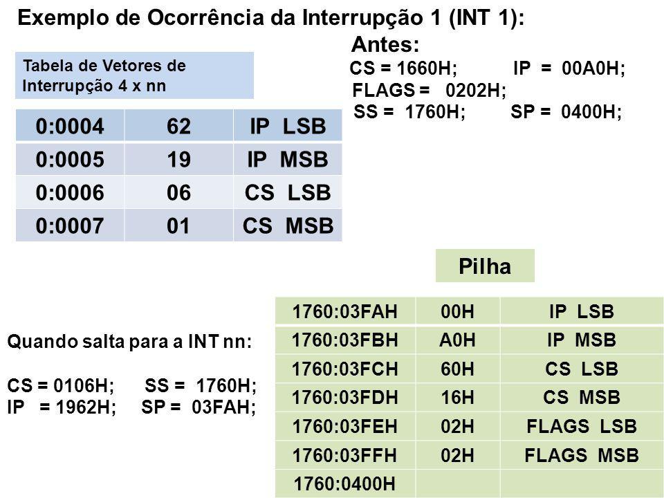 Exemplo de Ocorrência da Interrupção 1 (INT 1): Antes: CS = 1660H;IP = 00A0H; FLAGS = 0202H; SS = 1760H; SP = 0400H; 0:000462IP LSB 0:000519IP MSB 0:0