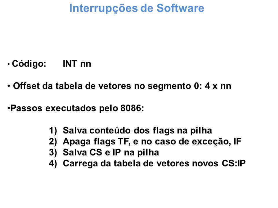Interrupções de Software Código: INT nn Offset da tabela de vetores no segmento 0: 4 x nn Passos executados pelo 8086: 1)Salva conteúdo dos flags na p