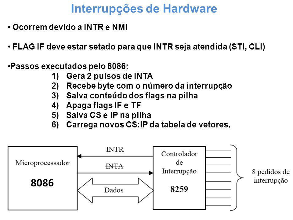 8086 Interrupções de Hardware Ocorrem devido a INTR e NMI FLAG IF deve estar setado para que INTR seja atendida (STI, CLI) Passos executados pelo 8086