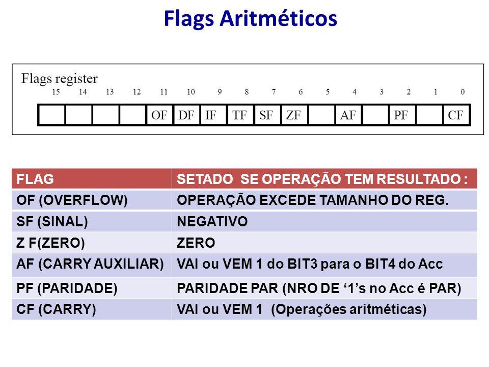 Flags Aritméticos FLAGSETADO SE OPERAÇÃO TEM RESULTADO : OF (OVERFLOW)OPERAÇÃO EXCEDE TAMANHO DO REG. SF (SINAL)NEGATIVO Z F(ZERO)ZERO AF (CARRY AUXIL