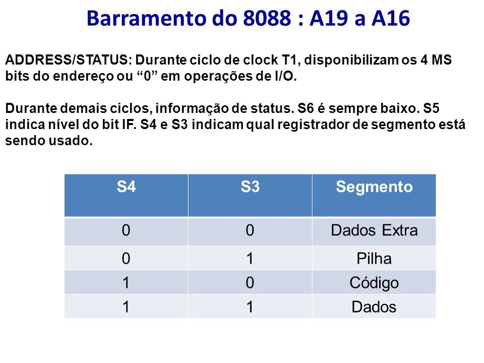 Barramento do 8088 : A19 a A16 ADDRESS/STATUS: Durante ciclo de clock T1, disponibilizam os 4 MS bits do endereço ou 0 em operações de I/O. Durante de