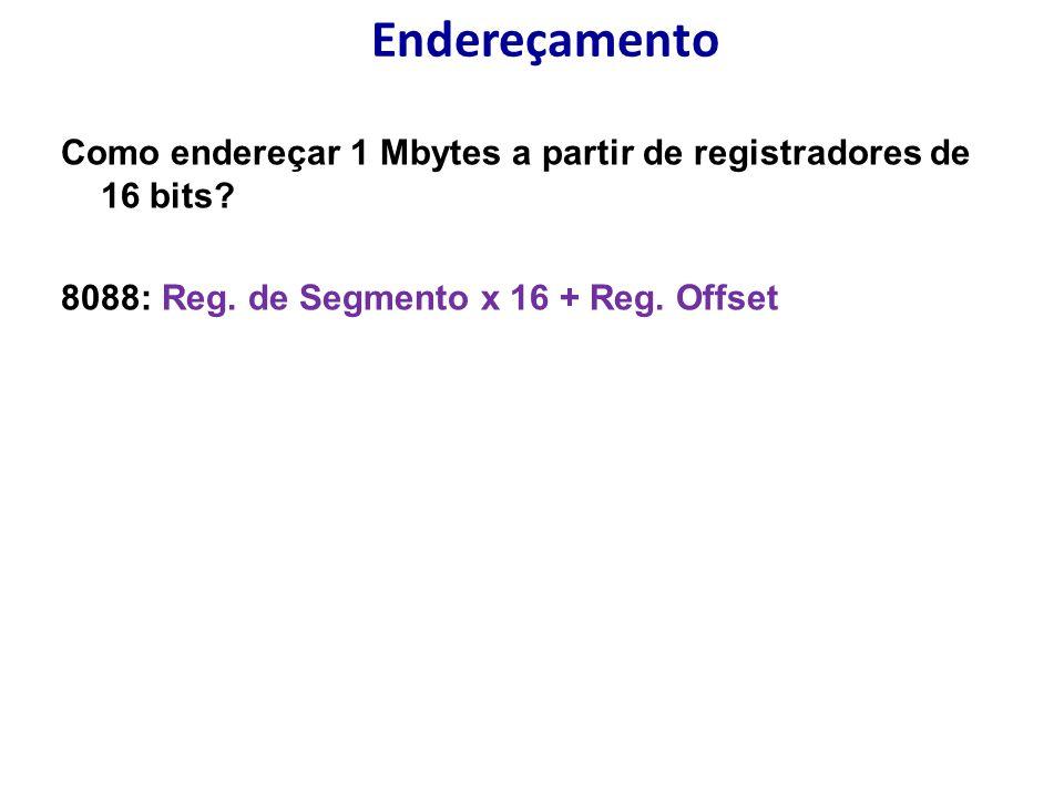 Endereçamento Como endereçar 1 Mbytes a partir de registradores de 16 bits? 8088: Reg. de Segmento x 16 + Reg. Offset