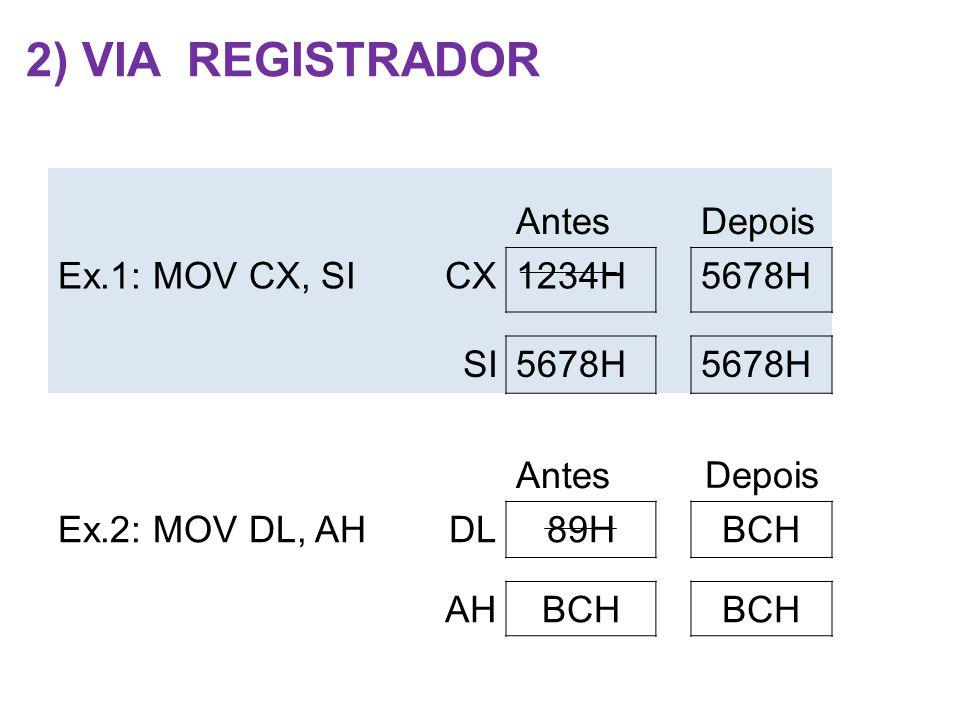 2) VIA REGISTRADOR AntesDepois Ex.1: MOV CX, SICX1234H5678H SI5678H AntesDepois Ex.2: MOV DL, AHDL89HBCH AHBCH