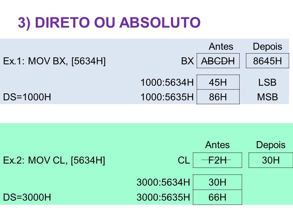 AntesDepois Ex.1: MOV BX, [5634H]BXABCDH8645H 1000:5634H45HLSB DS=1000H1000:5635H86HMSB 3) DIRETO OU ABSOLUTO AntesDepois Ex.2: MOV CL, [5634H]CLF2H30H 3000:5634H30H DS=3000H3000:5635H66H
