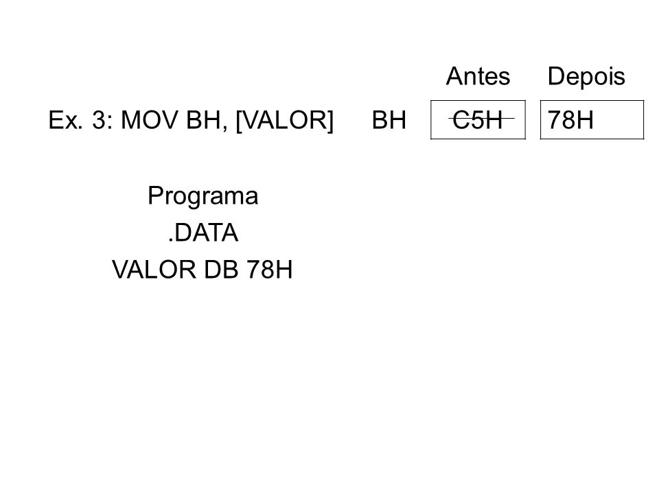 AntesDepois Ex. 3: MOV BH, [VALOR]BHC5H78H Programa.DATA VALOR DB 78H