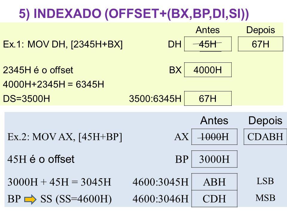 AntesDepois Ex.1: MOV DH, [2345H+BX]DH45H67H 2345H é o offsetBX4000H 4000H+2345H = 6345H DS=3500H3500:6345H67H 5) INDEXADO (OFFSET+(BX,BP,DI,SI)) AntesDepois Ex.2: MOV AX, [45H+BP]AX1000HCDABH 45H é o offset BP3000H 3000H + 45H = 3045H4600:3045HABH LSB BP SS (SS=4600H)4600:3046HCDH MSB