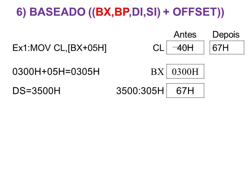 6) BASEADO ((BX,BP,DI,SI) + OFFSET)) AntesDepois Ex1:MOV CL,[BX+05H]CL40H67H 0300H+05H=0305H BX0300H DS=3500H3500:305H67H