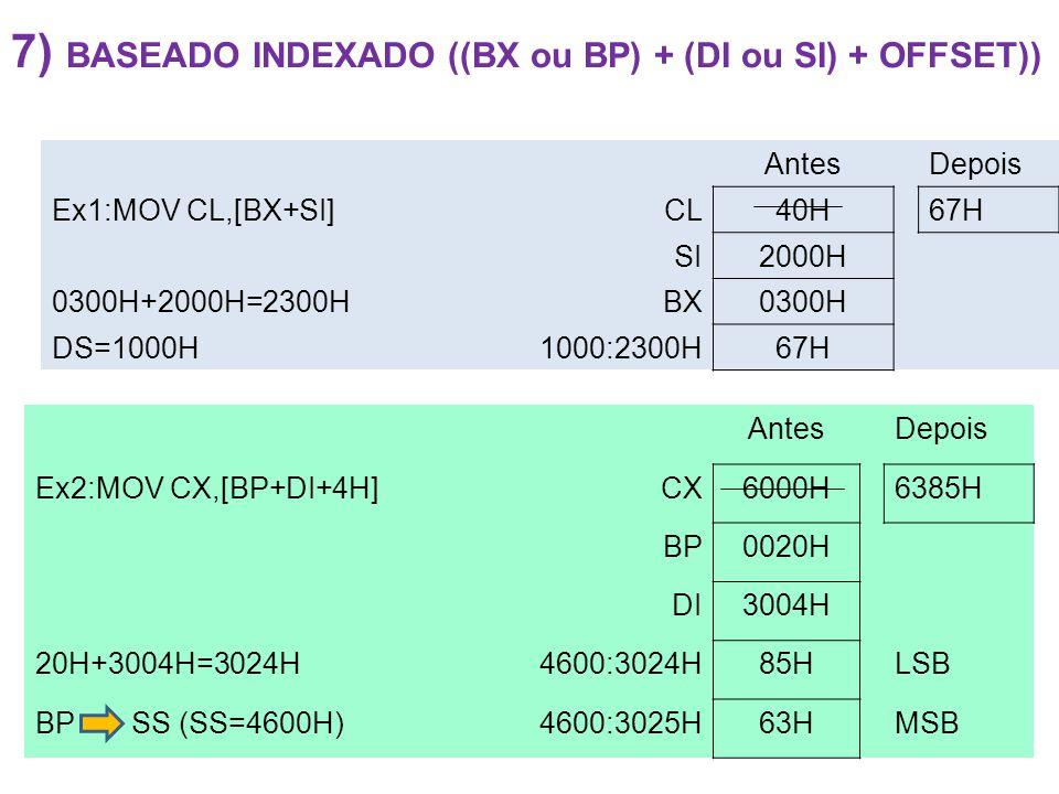 7) BASEADO INDEXADO ((BX ou BP) + (DI ou SI) + OFFSET)) AntesDepois Ex1:MOV CL,[BX+SI]CL40H67H SI2000H 0300H+2000H=2300HBX0300H DS=1000H1000:2300H67H AntesDepois Ex2:MOV CX,[BP+DI+4H]CX6000H6385H BP0020H DI3004H 20H+3004H=3024H4600:3024H85HLSB BP SS (SS=4600H)4600:3025H63HMSB