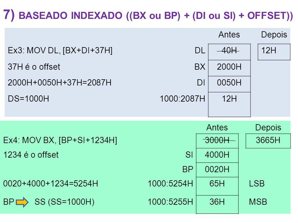 AntesDepois Ex3: MOV DL, [BX+DI+37H]DL40H12H 37H é o offsetBX2000H 2000H+0050H+37H=2087HDI0050H DS=1000H1000:2087H12H 7) BASEADO INDEXADO ((BX ou BP) + (DI ou SI) + OFFSET)) AntesDepois Ex4: MOV BX, [BP+SI+1234H]3000H3665H 1234 é o offsetSI4000H BP0020H 0020+4000+1234=5254H1000:5254H65HLSB BP SS (SS=1000H)1000:5255H36HMSB