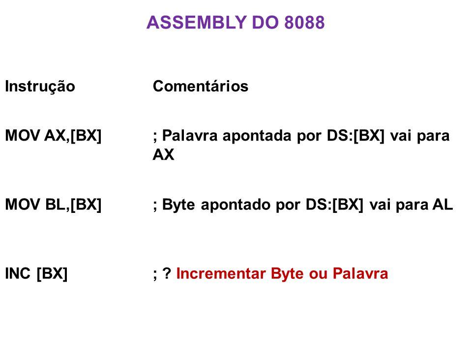 ASSEMBLY DO 8088 InstruçãoComentários MOV AX,[BX]; Palavra apontada por DS:[BX] vai para AX MOV BL,[BX]; Byte apontado por DS:[BX] vai para AL INC [BX]; .