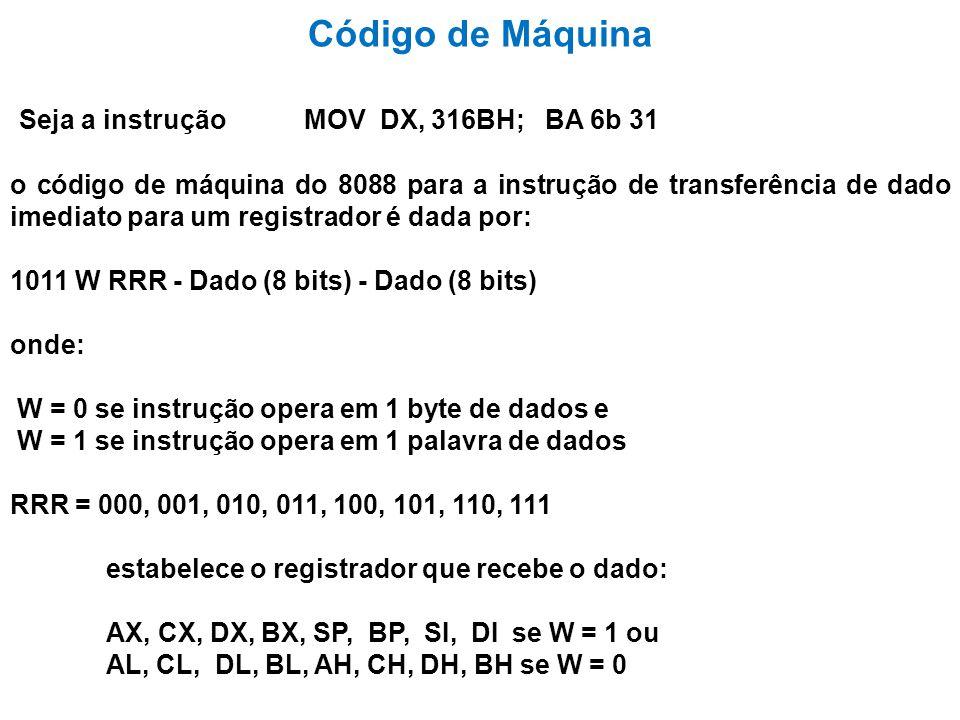 Código de Máquina Seja a instrução MOV DX, 316BH; BA 6b 31 o código de máquina do 8088 para a instrução de transferência de dado imediato para um registrador é dada por: 1011 W RRR - Dado (8 bits) - Dado (8 bits) onde: W = 0 se instrução opera em 1 byte de dados e W = 1 se instrução opera em 1 palavra de dados RRR = 000, 001, 010, 011, 100, 101, 110, 111 estabelece o registrador que recebe o dado: AX, CX, DX, BX, SP, BP, SI, DI se W = 1 ou AL, CL, DL, BL, AH, CH, DH, BH se W = 0