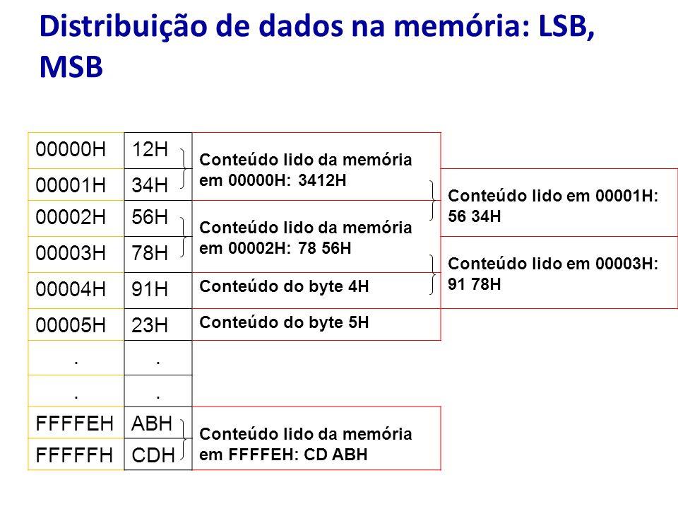 Distribuição de dados na memória: LSB, MSB 00000H12H Conteúdo lido da memória em 00000H: 3412H 00001H34H Conteúdo lido em 00001H: 56 34H 00002H56H Conteúdo lido da memória em 00002H: 78 56H 00003H78H Conteúdo lido em 00003H: 91 78H 00004H91H Conteúdo do byte 4H 00005H23H Conteúdo do byte 5H....
