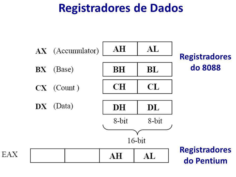 Registradores do Pentium Registradores de Dados