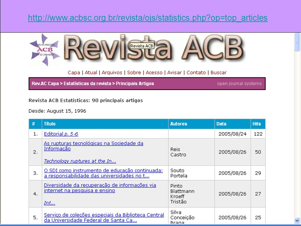 http://www.acbsc.org.br/revista/ojs/search.php?op=index