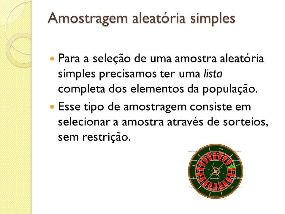 Amostragem aleatória simples Para a seleção de uma amostra aleatória simples precisamos ter uma lista completa dos elementos da população. Esse tipo d