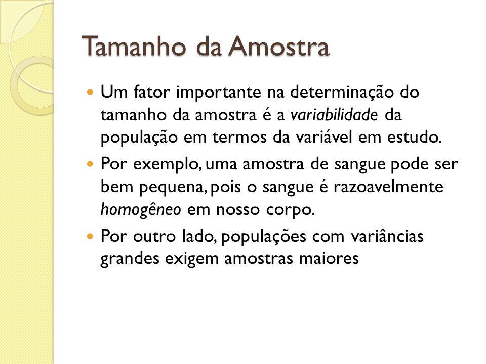 Tamanho da Amostra Um fator importante na determinação do tamanho da amostra é a variabilidade da população em termos da variável em estudo. Por exemp