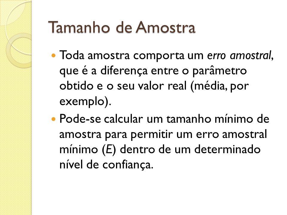 Tamanho de Amostra Toda amostra comporta um erro amostral, que é a diferença entre o parâmetro obtido e o seu valor real (média, por exemplo). Pode-se