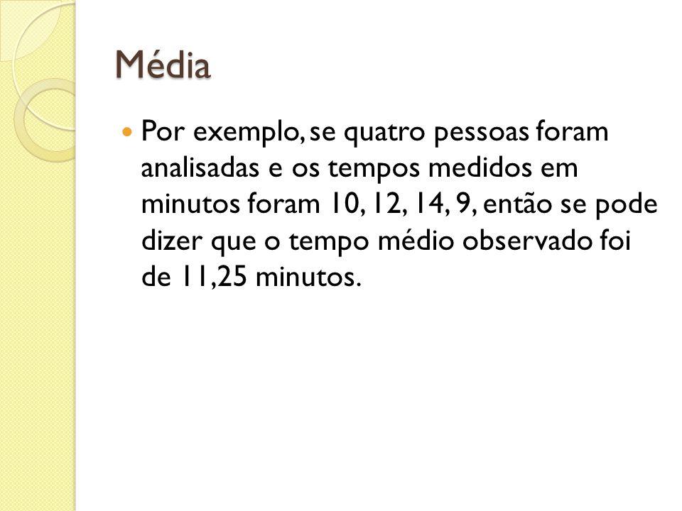 Média Por exemplo, se quatro pessoas foram analisadas e os tempos medidos em minutos foram 10, 12, 14, 9, então se pode dizer que o tempo médio observ