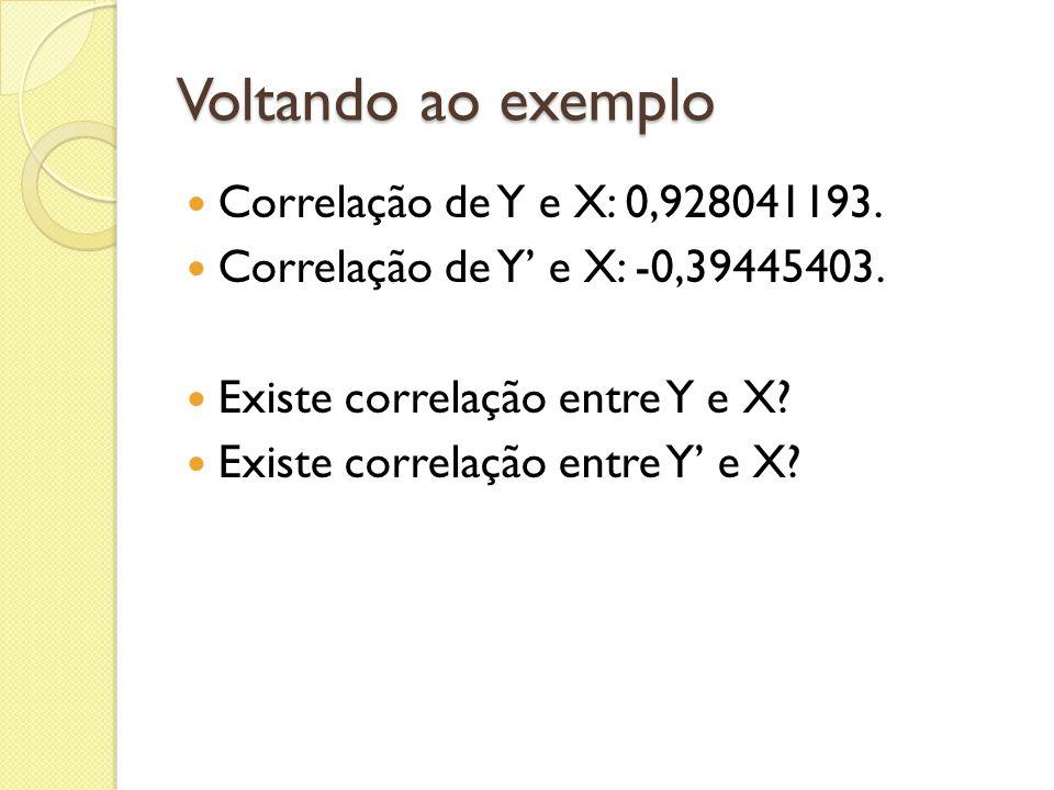 Voltando ao exemplo Correlação de Y e X: 0,928041193. Correlação de Y e X: -0,39445403. Existe correlação entre Y e X?