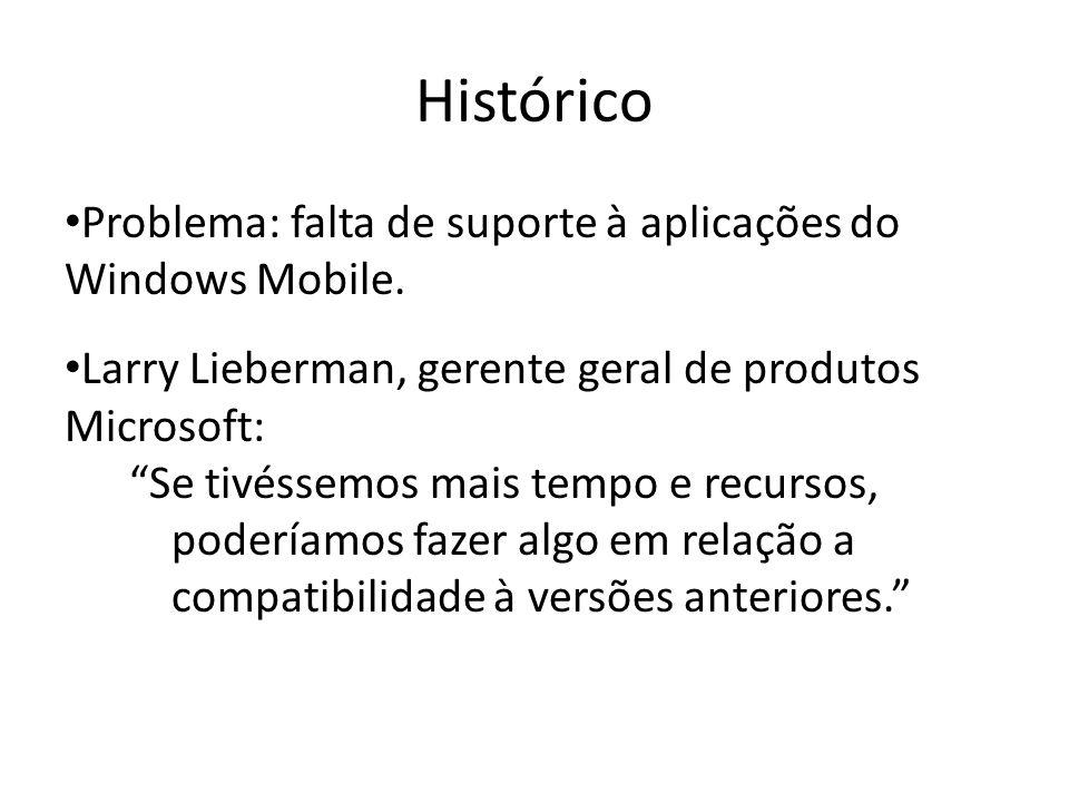 Histórico Problema: falta de suporte à aplicações do Windows Mobile. Larry Lieberman, gerente geral de produtos Microsoft: Se tivéssemos mais tempo e