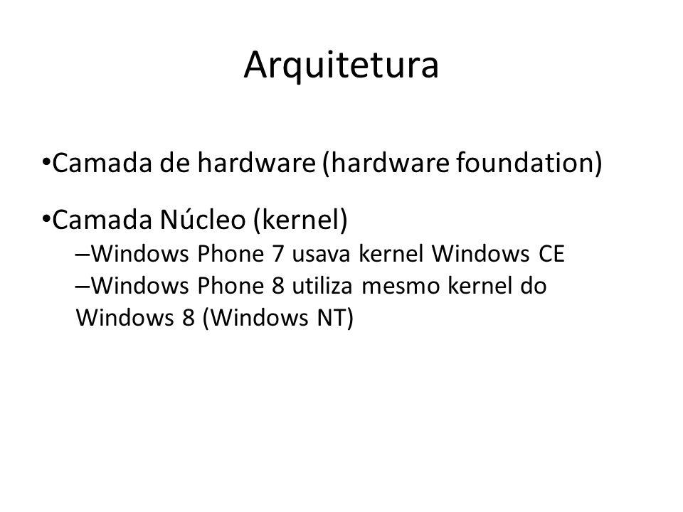Arquitetura Camada de hardware (hardware foundation) Camada Núcleo (kernel) – Windows Phone 7 usava kernel Windows CE – Windows Phone 8 utiliza mesmo