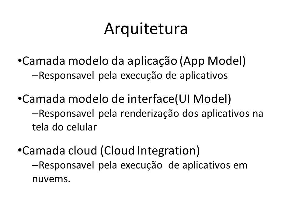 Arquitetura Camada modelo da aplicação (App Model) – Responsavel pela execução de aplicativos Camada modelo de interface(UI Model) – Responsavel pela