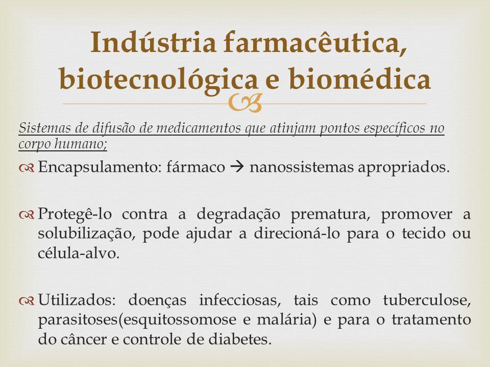 Sistemas de difusão de medicamentos que atinjam pontos específicos no corpo humano; Encapsulamento: fármaco nanossistemas apropriados. Protegê-lo cont