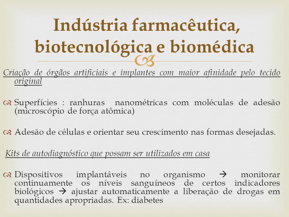 Criação de órgãos artificiais e implantes com maior afinidade pelo tecido original Superfícies : ranhuras nanométricas com moléculas de adesão (micros