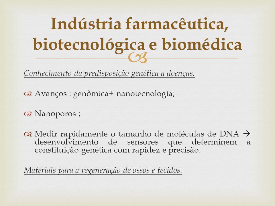Conhecimento da predisposição genética a doenças. Avanços : genômica+ nanotecnologia; Nanoporos ; Medir rapidamente o tamanho de moléculas de DNA dese