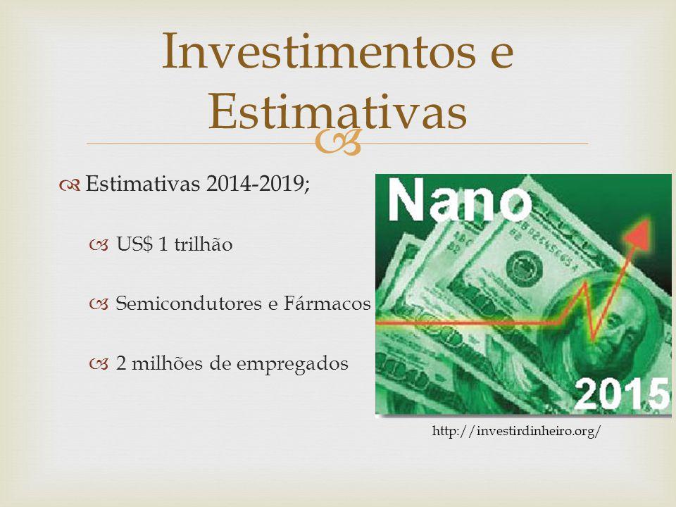 Estimativas 2014-2019; US$ 1 trilhão Semicondutores e Fármacos 2 milhões de empregados Investimentos e Estimativas http://investirdinheiro.org/