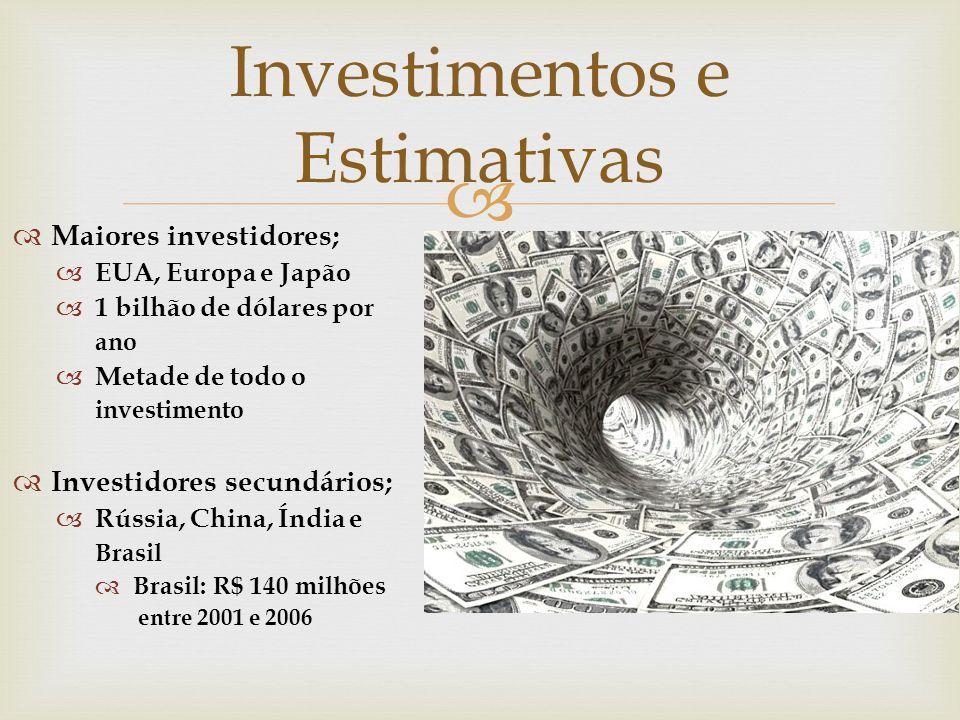 Maiores investidores; EUA, Europa e Japão 1 bilhão de dólares por ano Metade de todo o investimento Investidores secundários; Rússia, China, Índia e B