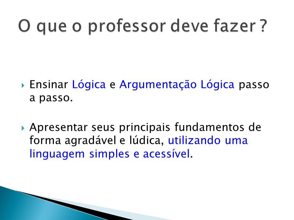 Ensinar Lógica e Argumentação Lógica passo a passo.