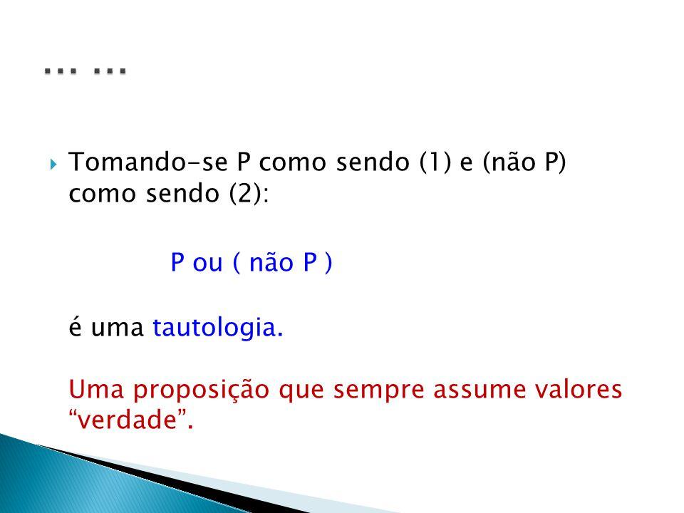 Tomando-se P como sendo (1) e (não P) como sendo (2): P ou ( não P ) é uma tautologia.