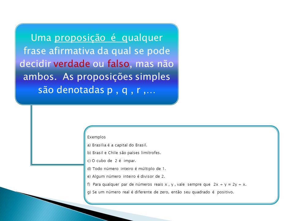 Uma proposição é qualquer frase afirmativa da qual se pode decidir verdade ou falso, mas não ambos.