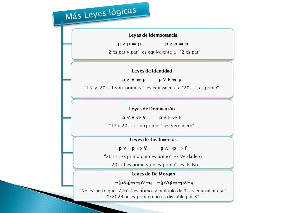 Más Leyes lógicas Leyes de idempotencia p p p 2 es par y par es equivalente a 2 es par Leyes de Identidad p V p p F p 13 y 20111 son primo s es equivalente a 20111 es primo Leyes de Dominación p V V p F F 13 o 20111 son primos es Verdadero Leyes de los Inversos p ¬p V p ¬p F 20111 es primo o no es primo es Verdadero 20111 es primo y no es primo es Falso Leyes de De Morgan ¬(pq)¬p¬q ¬(pq)¬p¬q No es cierto que, 72024 es primo y múltiplo de 3 es equivalente a 72024 no es primo o no es divisible por 3