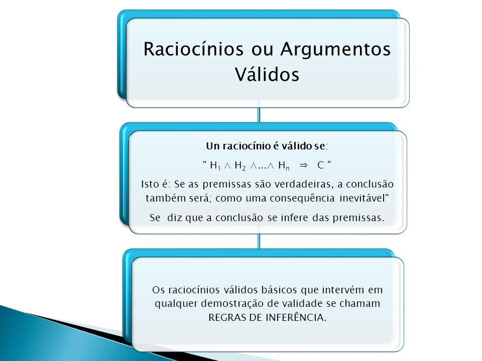Raciocínios ou Argumentos Válidos Un raciocínio é válido se: H1 H2...