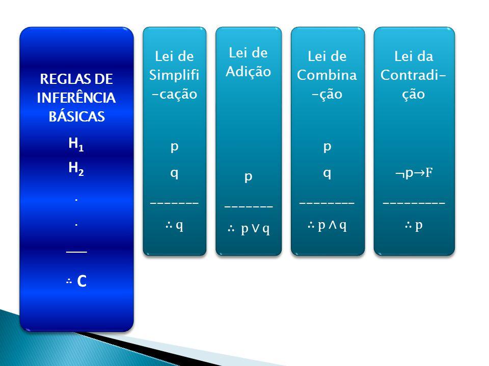 REGLAS DE INFERÊNCIA BÁSICAS H1 H 2.
