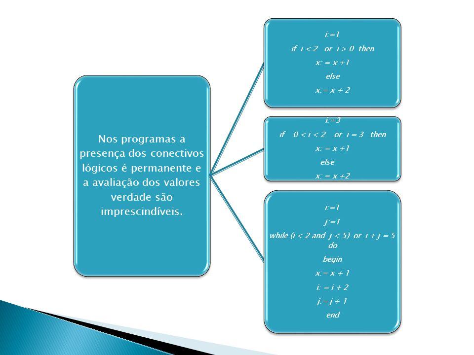 Nos programas a presença dos conectivos lógicos é permanente e a avaliação dos valores verdade são imprescindíveis.