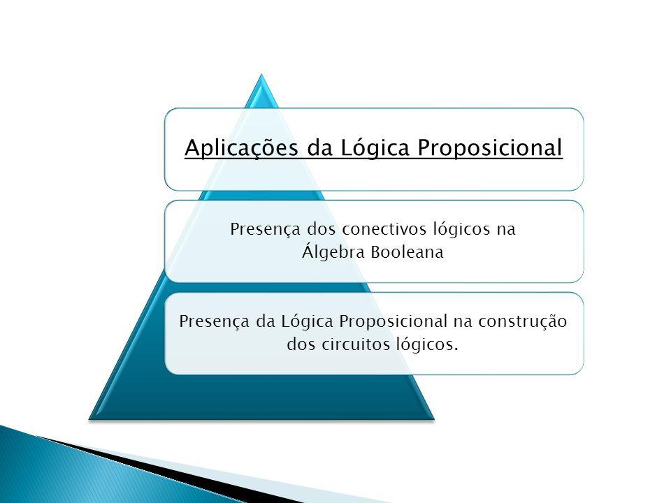 Aplicações da Lógica Proposicional Presença dos conectivos lógicos na Álgebra Booleana Presença da Lógica Proposicional na construção dos circuitos lógicos.