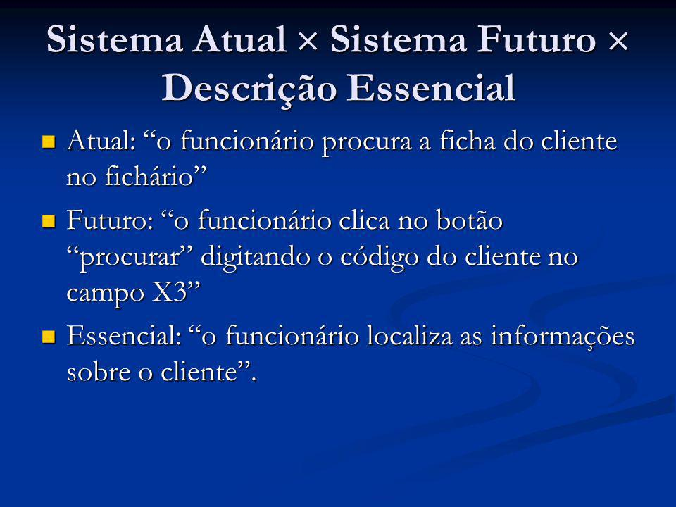 Sistema Atual Sistema Futuro Descrição Essencial Atual: o funcionário procura a ficha do cliente no fichário Atual: o funcionário procura a ficha do c