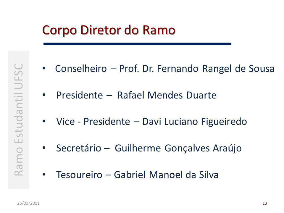 Corpo Diretor do Ramo 26/03/201113 Ramo Estudantil UFSC Conselheiro – Prof.