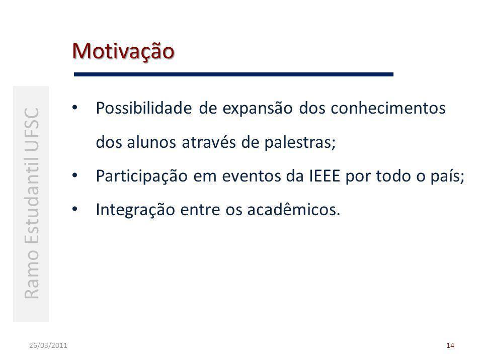 Motivação 26/03/201114 Ramo Estudantil UFSC Possibilidade de expansão dos conhecimentos dos alunos através de palestras; Participação em eventos da IEEE por todo o país; Integração entre os acadêmicos.