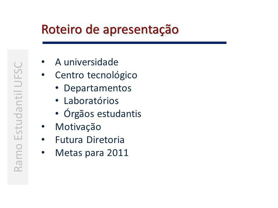 Roteiro de apresentação Ramo Estudantil UFSC A universidade Centro tecnológico Departamentos Laboratórios Órgãos estudantis Motivação Futura Diretoria Metas para 2011