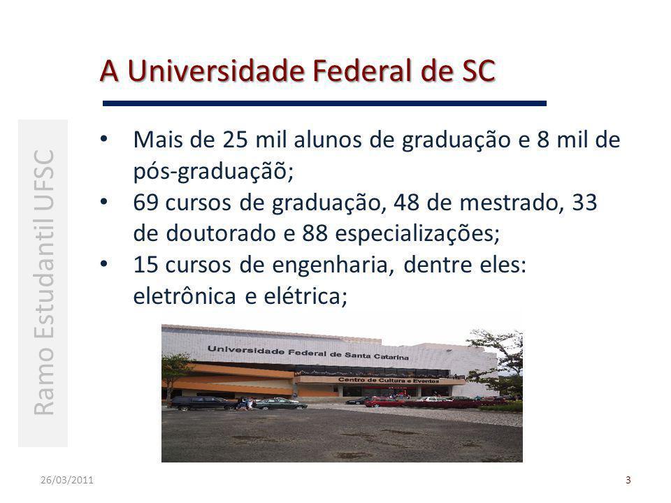 A Universidade Federal de SC 26/03/20113 Ramo Estudantil UFSC Mais de 25 mil alunos de graduação e 8 mil de pós-graduaçãõ; 69 cursos de graduação, 48 de mestrado, 33 de doutorado e 88 especializações; 15 cursos de engenharia, dentre eles: eletrônica e elétrica;