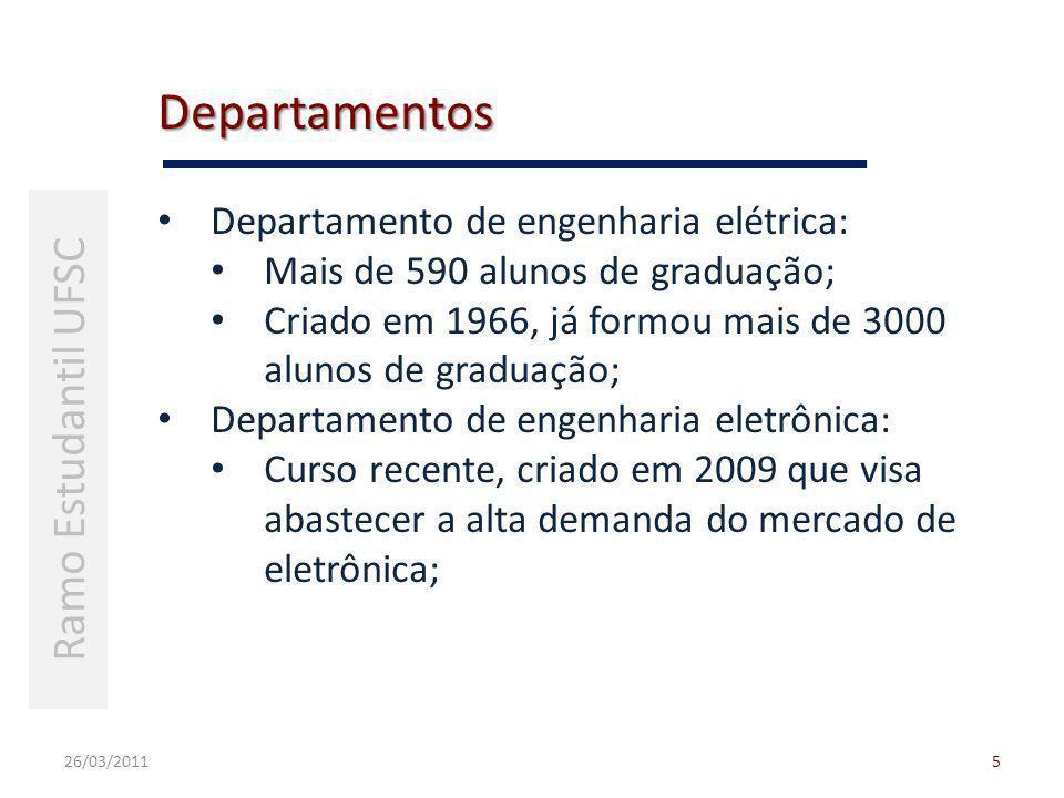 Departamentos 26/03/20115 Ramo Estudantil UFSC Departamento de engenharia elétrica: Mais de 590 alunos de graduação; Criado em 1966, já formou mais de 3000 alunos de graduação; Departamento de engenharia eletrônica: Curso recente, criado em 2009 que visa abastecer a alta demanda do mercado de eletrônica;