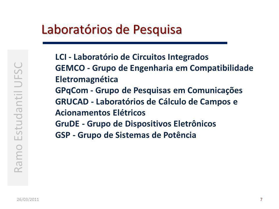 Laboratórios de Pesquisa 7 Ramo Estudantil UFSC LCI - Laboratório de Circuitos Integrados GEMCO - Grupo de Engenharia em Compatibilidade Eletromagnética GPqCom - Grupo de Pesquisas em Comunicações GRUCAD - Laboratórios de Cálculo de Campos e Acionamentos Elétricos GruDE - Grupo de Dispositivos Eletrônicos GSP - Grupo de Sistemas de Potência 26/03/2011