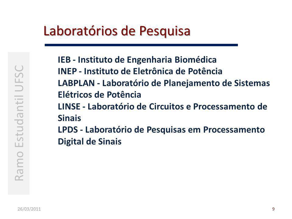 Laboratórios de Pesquisa 26/03/20119 Ramo Estudantil UFSC IEB - Instituto de Engenharia Biomédica INEP - Instituto de Eletrônica de Potência LABPLAN - Laboratório de Planejamento de Sistemas Elétricos de Potência LINSE - Laboratório de Circuitos e Processamento de Sinais LPDS - Laboratório de Pesquisas em Processamento Digital de Sinais