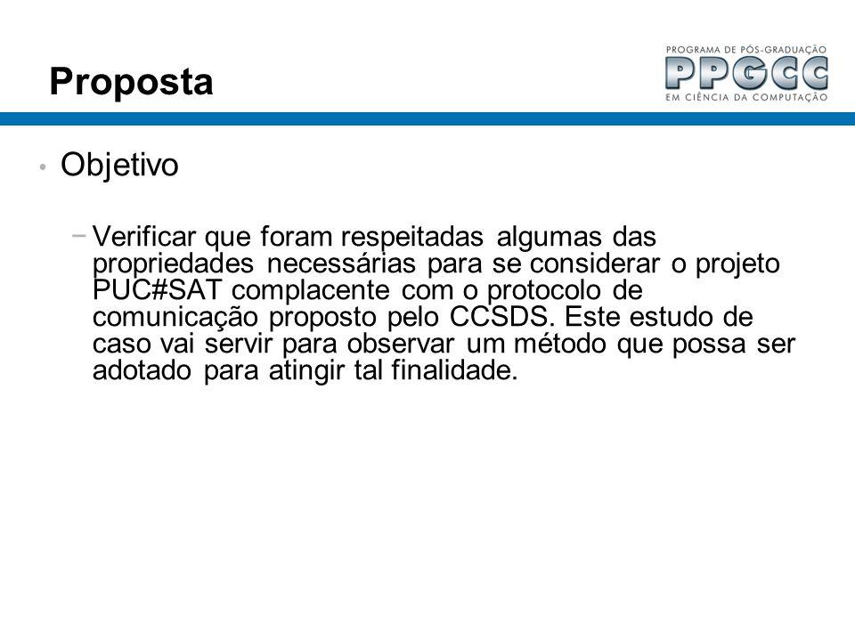 Proposta Objetivo Verificar que foram respeitadas algumas das propriedades necessárias para se considerar o projeto PUC#SAT complacente com o protocol